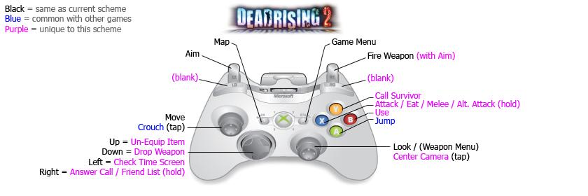 dead rising controls